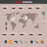 Terrorism Infographics Set. With terrorist attacks on world map vector illustration Royalty Free Stock Image