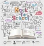 Terug naar de krabbelspictogrammen van het schoolidee en open boek Royalty-vrije Stock Afbeelding