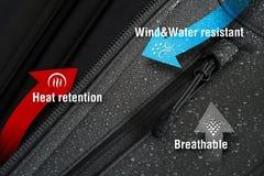 Tessuto di protezione dagli agenti atmosferici Fotografie Stock