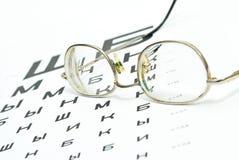 Test alphabet Stock Photo