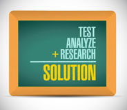 Test, analyze, research, and solutions messages Royalty Free Stock Photo