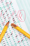 Test failure. A graded test form with red scoring pencil marks indicates frustration and failure in the education system Stock Image