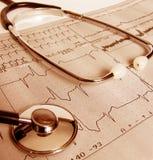 Test medicale Immagine Stock Libera da Diritti