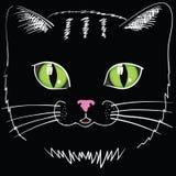 Testa del gatto nero Fotografia Stock Libera da Diritti