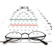 testa vision Arkivbilder