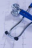 Teste médico do coração com estetoscópio Fotos de Stock Royalty Free
