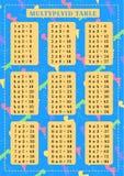 Teste padrão do dinossauro e tabela de multiplicação Colunas em um fundo azul com as silhuetas de Dino ilustração do vetor