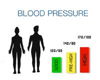 Teste padr?o dos elementos do fundo da press?o sangu?nea, cartaz abstrato do neg?cio da qualidade super ilustração stock