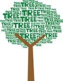 testo dell'albero Fotografie Stock Libere da Diritti