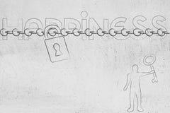 Testo di felicità con la serratura e la catena ed uomo con la chiave di grande misura a Fotografia Stock