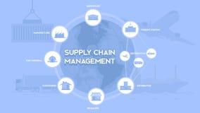 Testo di tipografia del supply chain management con di spiegazione del perferct l'insegna di presentazione e di web fot illustrazione vettoriale