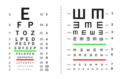 Tests for visual acuity testing with numerical indexes. vector illustration