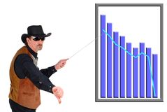 Texas businessman. Texas  businessman pointing to a (fictitious) chart, bad progress sales, diagram. Business, communication, economy, corporate concept Royalty Free Stock Photo