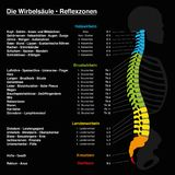 Text för tysk för inbindningsReflexologydiagram royaltyfri illustrationer