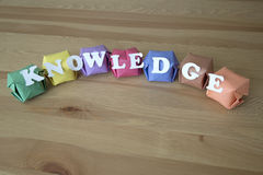Text knowledge Royalty Free Stock Image