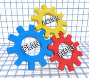 Text o plano, ação, resultado - palavras nas rodas de engrenagem 3d coloridas Fotografia de Stock