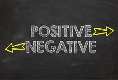 Text Positive and Negative. Positive and Negative information concept on blackboard background. vector illustration