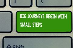 Text sign showing Big Journeys Begin With Small Steps. Conceptual photo Start up a new business venture.  royalty free stock photos