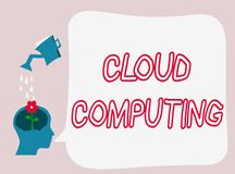 Text sign showing Cloud Computing. Conceptual photo use a network of remote servers hosted on the Internet.  vector illustration