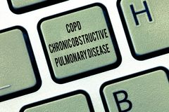 Text sign showing Copd Chronic Obstructive Pulmonary Disease. Conceptual photo Lung disease Difficulty to breath.  stock photos