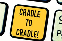 Text sign showing Cradle To Cradle. Conceptual photo biomimetic approach to design of products and systems Keyboard key royalty free stock photos