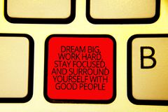 Text sign showing Dream Big, Work Hard, Stay Focused, And Surround Yourself With Good People. Conceptual photo 0 Keyboard red key. Intention create computer vector illustration