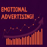 Text sign showing Emotional Advertising. Conceptual photo persuasion method used to create emotional feedback. Text sign showing Emotional Advertising. Business royalty free illustration