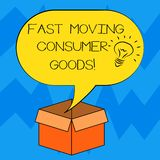 Text sign showing Fast Moving Consumer Goods. Conceptual photo High volume of purchases Consumerism retail Idea icon. Inside Blank Halftone Speech Bubble Over vector illustration