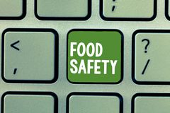 Text sign showing Food Safety. Conceptual photo Conditions and practices that preserve the quality of food stock images