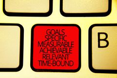 Text sign showing Goals Specific Measurable Achievable Relevant Time Bound. Conceptual photo Strategy Mission Keyboard red key Int. Ention create computer royalty free stock photos