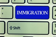 Text sign showing Immigration. Conceptual photo Action of coming to live peranalysisently in a foreign country.  royalty free stock photography