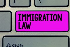 Text sign showing Immigration Law. Conceptual photo Emigration of a citizen shall be lawful in making of travel.  royalty free stock photos