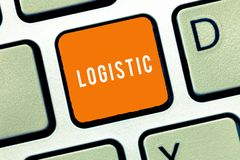 Text sign showing Logistic. Conceptual photo careful organization of complicated activity Planning execution.  royalty free stock images