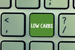 Text sign showing Low Carbs. Conceptual photo Restrict carbohydrate consumption Weight loss analysisagement diet stock images