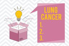 Text sign showing Lung Cancer. Conceptual photo Uncontrolled growth of abnormal cells that start in the lungs.  vector illustration