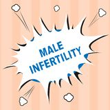 Text sign showing Male Infertility. Conceptual photo Inability of a male to cause pregnancy in a fertile.  vector illustration
