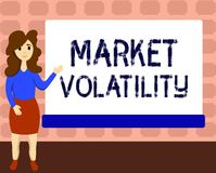Text sign showing Market Volatility. Conceptual photo Underlying securities prices fluctuates Stability status