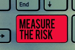 Text sign showing Measure The Risk. Conceptual photo determine degree of danger based on impact factors.  royalty free stock photo