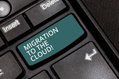 Text sign showing Migration To The Cloud. Conceptual photo Transfer data to online file storage tools apps Keyboard key stock photo