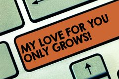 Text sign showing My Love For You Only Grows. Conceptual photo Expressing roanalysistic feelings good emotions Keyboard vector illustration