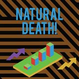 Text sign showing Natural Death. Conceptual photo occurring in the course of nature and from natural causes Colorful. Text sign showing Natural Death. Business royalty free illustration