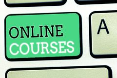 Text sign showing Online Courses. Conceptual photo Revolutionizing formal education Learning through internet.  royalty free stock photo