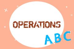 Text sign showing Operations. Conceptual photo Perforanalysisce of practical work Application Functioning methods