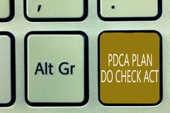 Text sign showing Pdca Plan Do Check Act. Conceptual photo Deming Wheel improved Process in Resolving Problems.  stock images