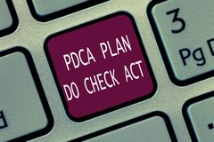 Text sign showing Pdca Plan Do Check Act. Conceptual photo Deming Wheel improved Process in Resolving Problems.  stock photography