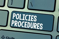 Text sign showing Policies Procedures. Conceptual photo Influence Major Decisions and Actions Rules Guidelines.  royalty free stock photo