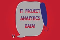Text sign showing It Project Analytics Data. Conceptual photo Information technologies modern applications Blank Color. Speech Bubble Outlined with Exclamation vector illustration