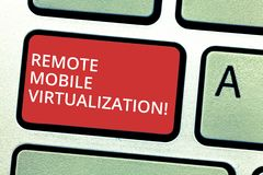 Text sign showing Remote Mobile Virtualization. Conceptual photo can remotely control an Android virtual machine. Keyboard key Intention to create computer royalty free stock photos