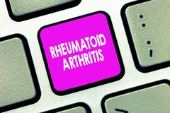 Text sign showing Rheumatoid Arthritis. Conceptual photo autoimmune disease that can cause joint pain and damage.  royalty free stock photos