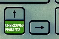Text sign showing Unresolved Problems. Conceptual photo those Queries no one can answer Unanswerable Questions.  stock photography